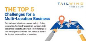 [Infographic] The Top 5 Challenges for a Multi-Location Business